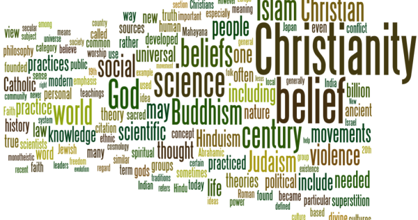 Top 100 Google Religious Searches 2019 – Part 2